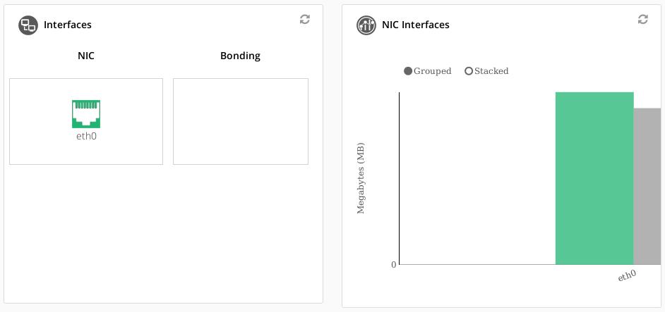 dashboard lb net interfaces stats