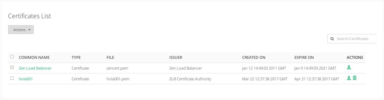 Lslb Ssl Certificates Zevenet