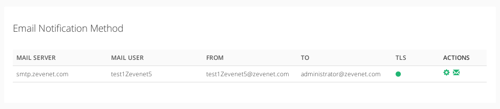 zevenet system notifications email notification