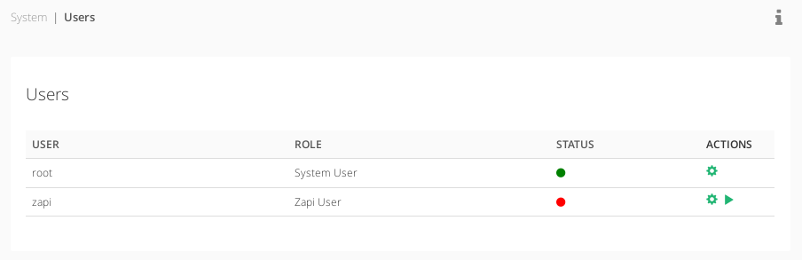 zevenet system users