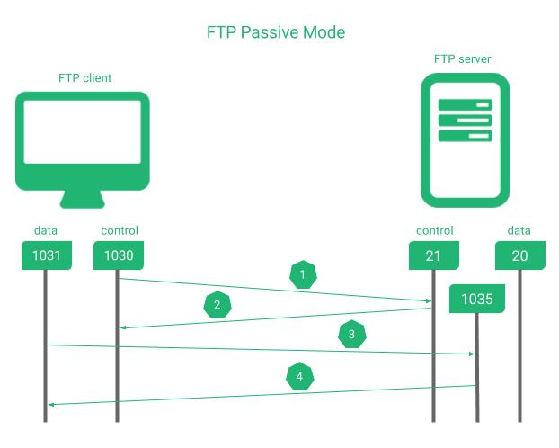 passive_ftp_client_server