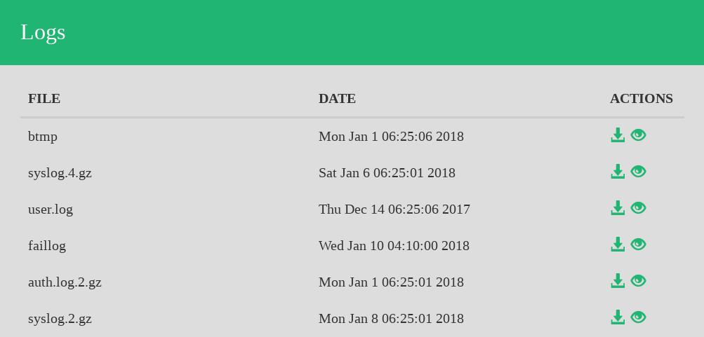 Dating-Protokoll nach dem ersten Datum