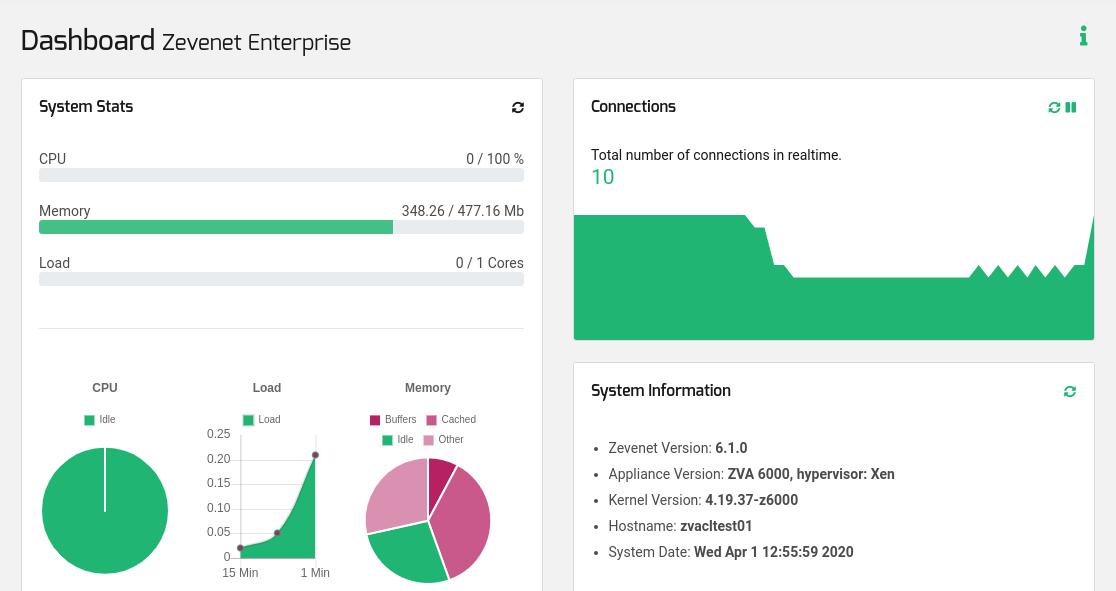 dashboard load balancer stats
